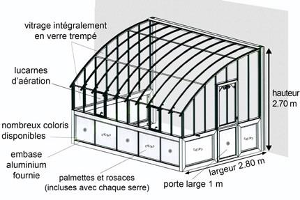 Schéma serre Chambord
