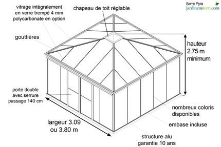 Schema serre pyra carrée