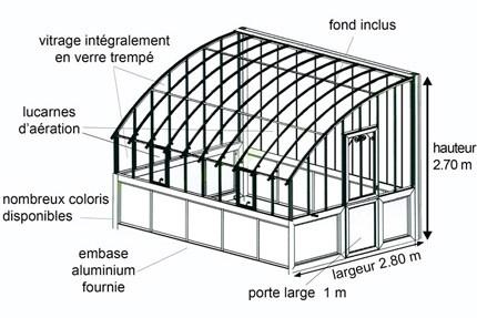 Schéma serre Versailles