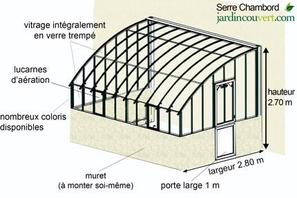 Schéma serre Chambord sur muret