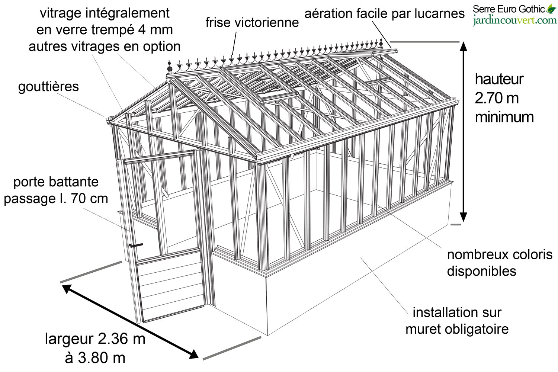 Couverture muret for Piscine muret horaires